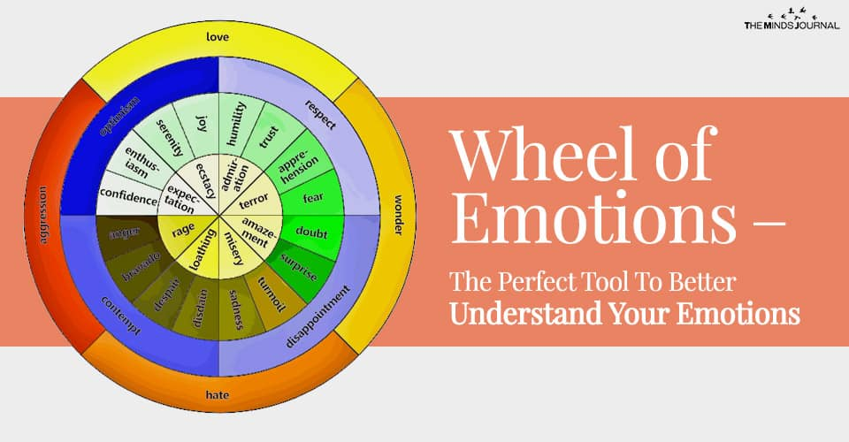 Wheel of Emotions – The Perfect Tool To Better Understand Your Emotions