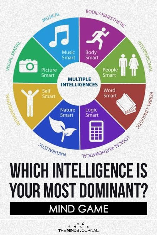 Which Intelligence Is Your Most Dominant? - MIND GAME pin