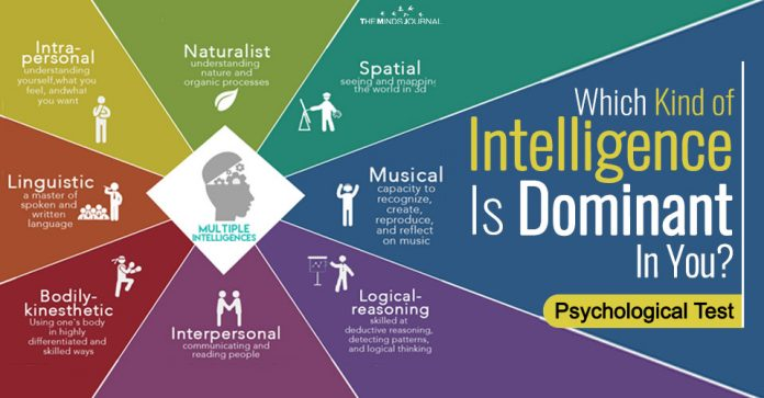 Which Intelligence Is Your Most Dominant? - Psychological Test