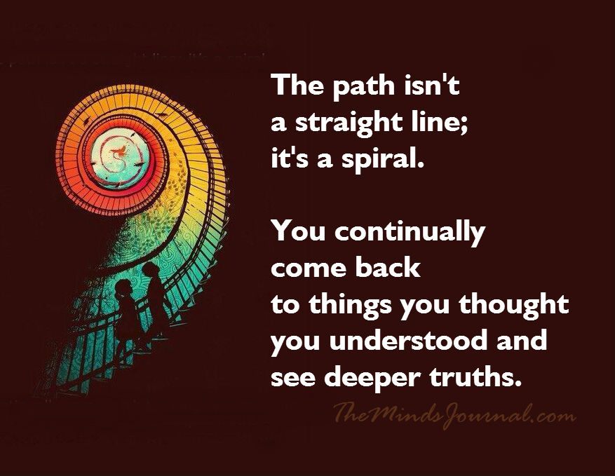 The path isn't a straight line, It's a Spiral