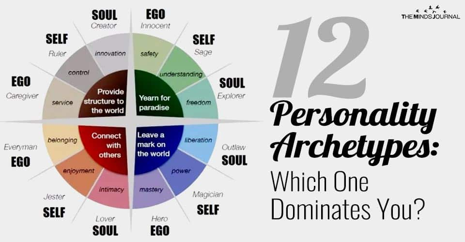 The 12 Personality Archetypes: Which One Dominates You?