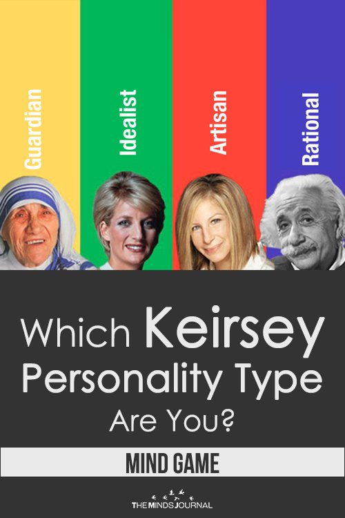 Which Keirsey Personality Type Are You – MIND GAME