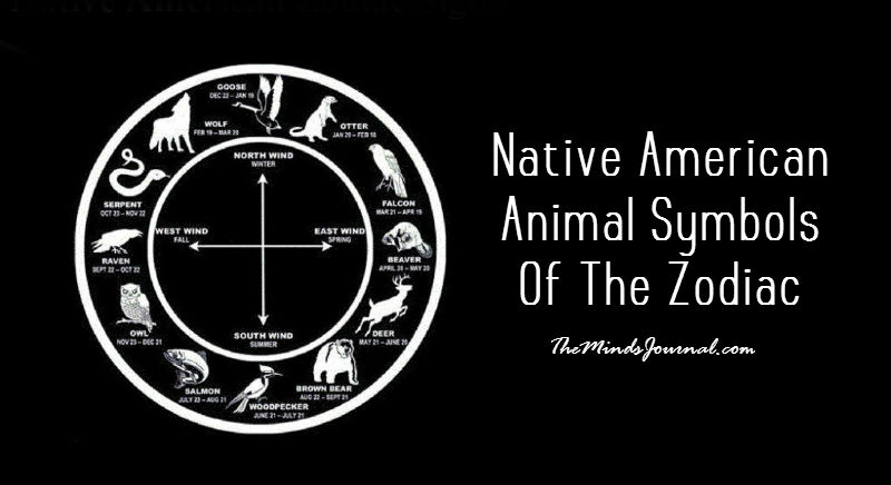 Native American Animal Symbols Of The Zodiac The Minds Journal
