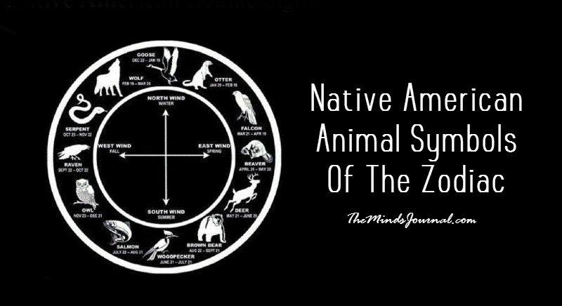Native American Animal Symbols Of The Zodiac