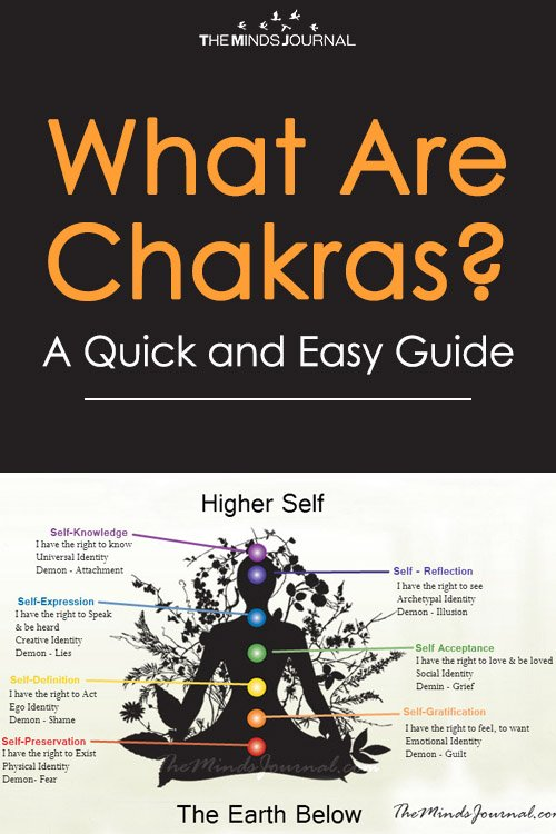 What Are Chakras? A Quick and Easy Guide