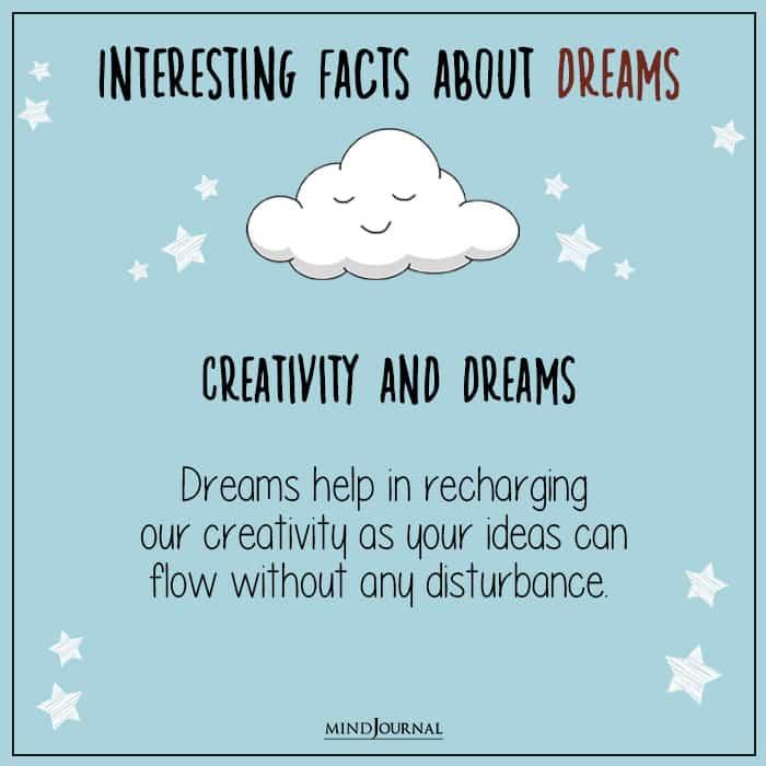 creativity and dreams