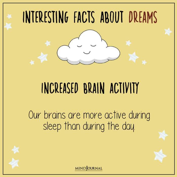 increased brain activity