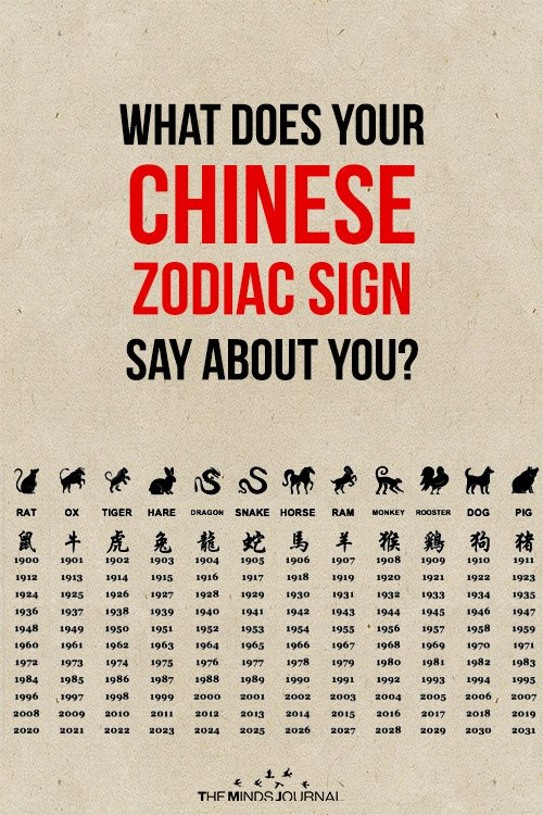 What Does Your Chinese Zodiac Sign Reveal About Your
