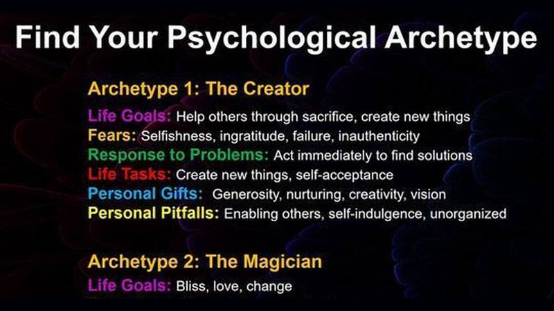 These 20 Questions Will Determine Your Psychological Archetype – Mind Game