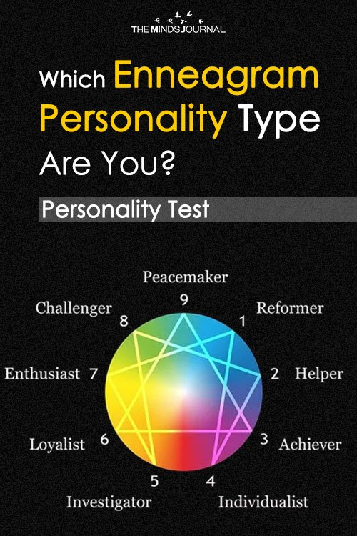 Which Enneagram Personality Type Are You – Mind Game