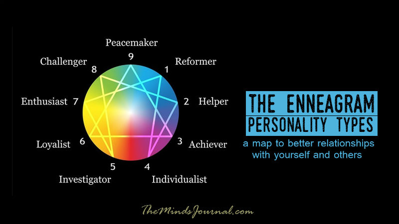 The Nine Enneagram Personality Types