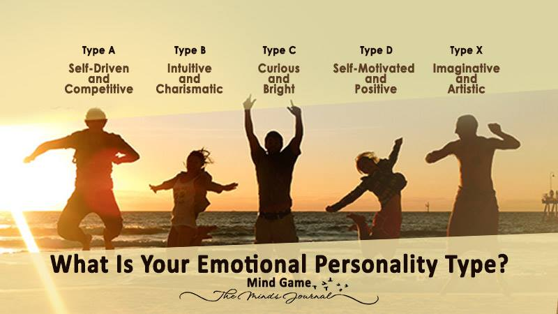 What Is Your Emotional Personality Type? – Mind Game