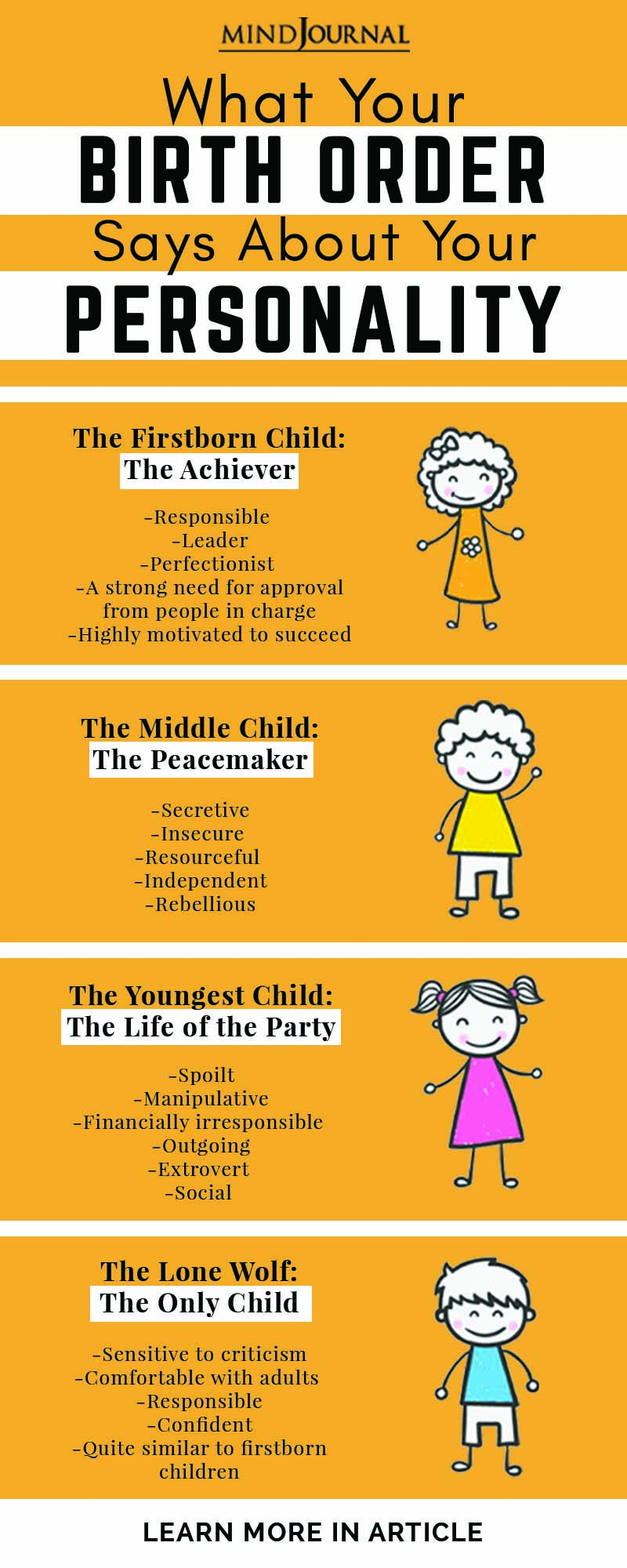 Birth Order Says About Personality Infographic