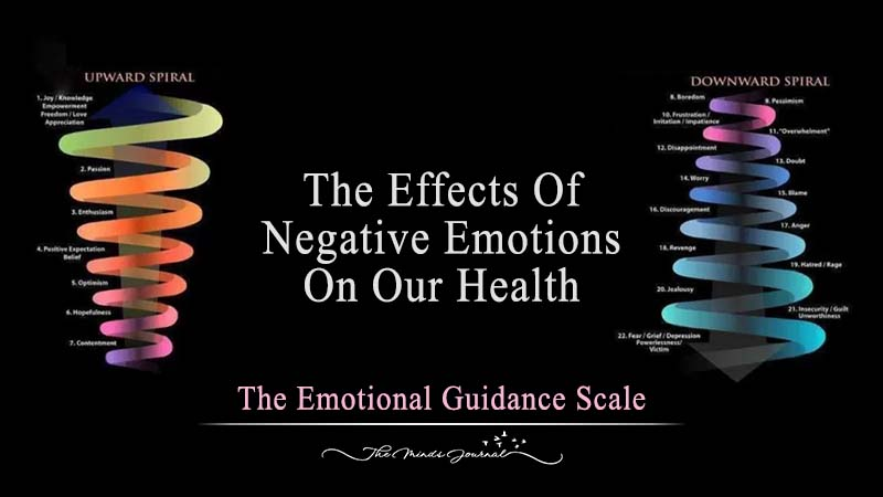 The Effects Of Negative Emotions On Our Health