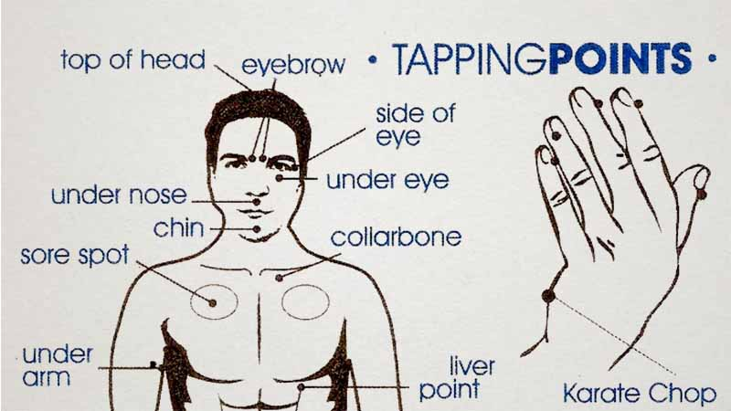 Tap these acupressure points on your body to immediately relieve stress and anxiety