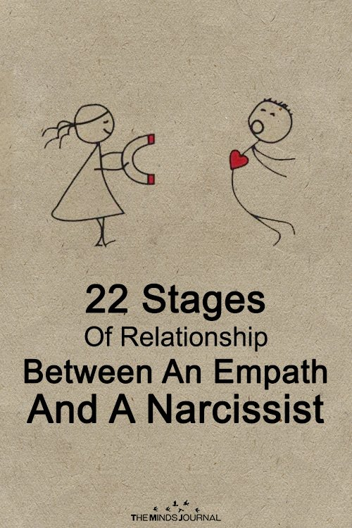the relationship between empaths and narcissists love
