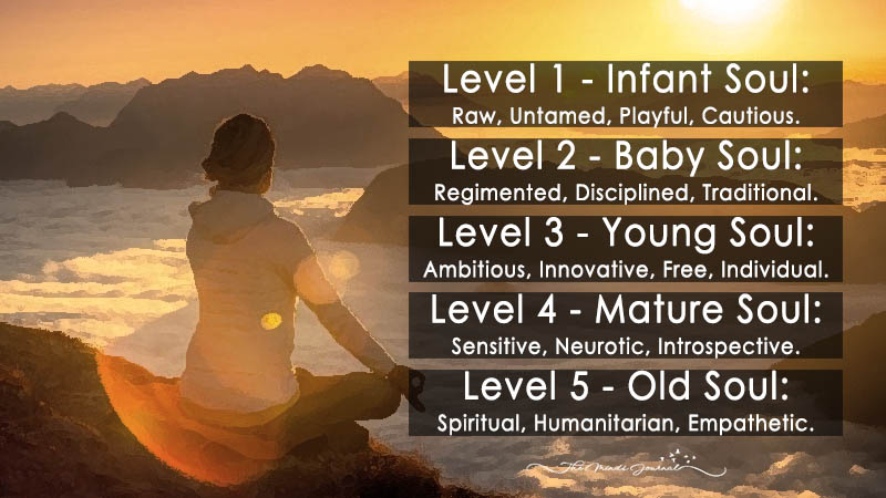 What Is The Actual Maturity Level Of Your Soul? Find Out