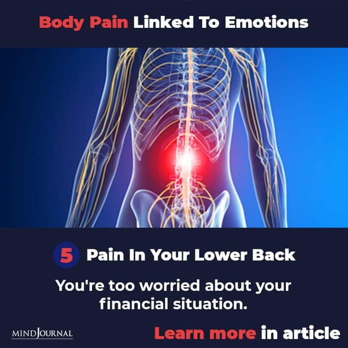 Types Body Pain Linked To Emotions Mental State low back