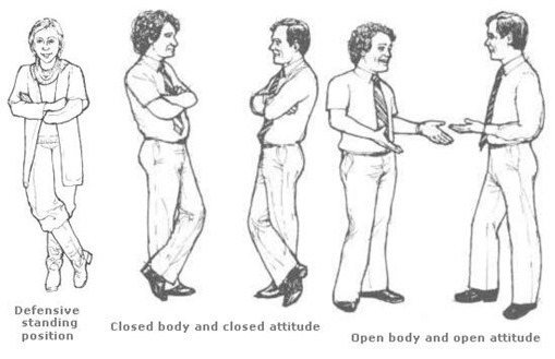 What Your Body Language Tells About You
