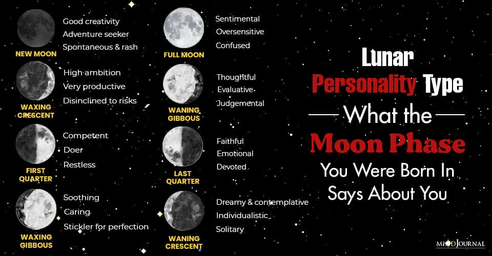 Lunar Personality Type Moon Phase Were Born You