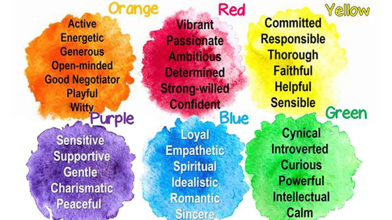 This Quiz Will Reveal The True Color Of Your Personality!
