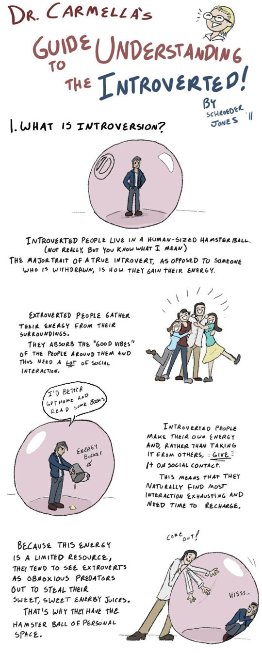 dating tips for introverts people 2017 list: