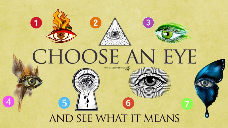 Choose an Eye – See what it means