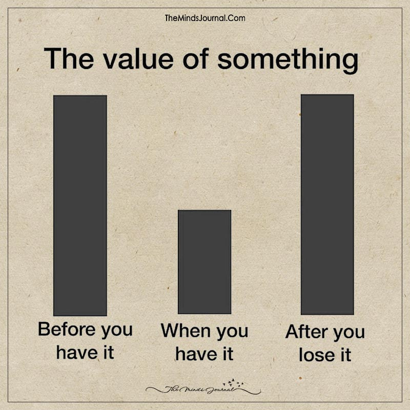 The Value Of Something The Minds Journal