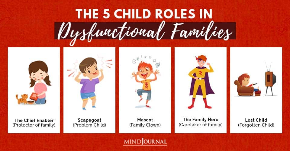 5 Child Roles In Dysfunctional Families