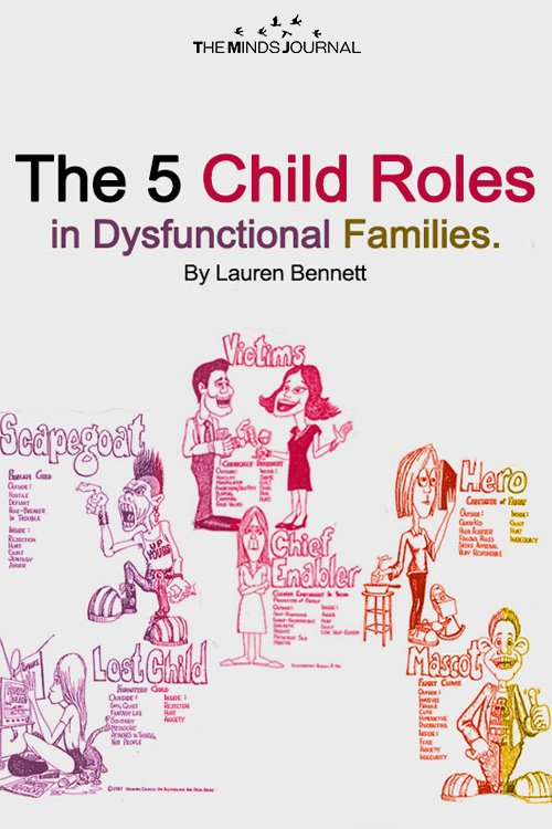 The 5 Child Roles In Dysfunctional Families