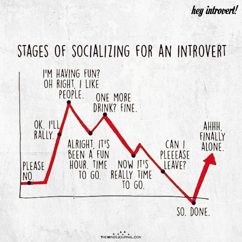 Stages Of Socializing For An Introvert