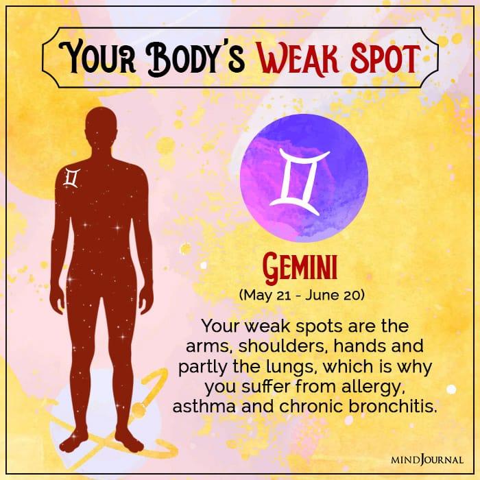 body weak spot gem