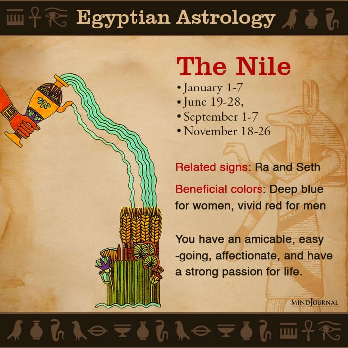 Egyptian Astrology zodic sign nile