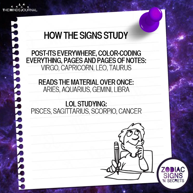 How The Sign Study