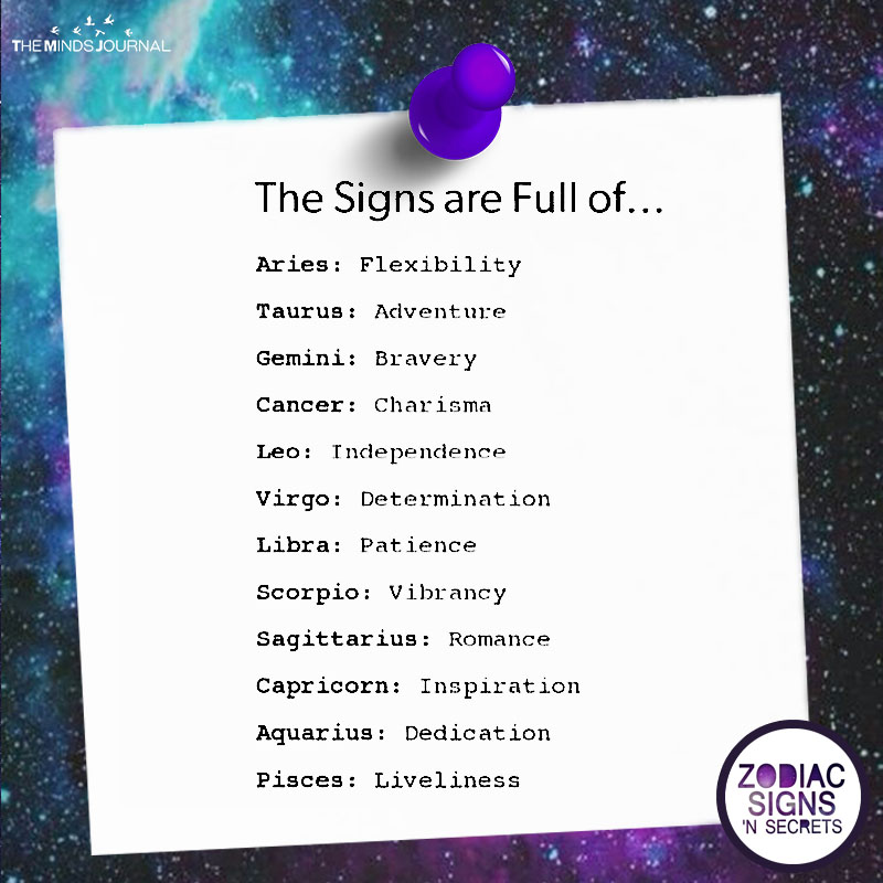 The Signs Are Full Of...