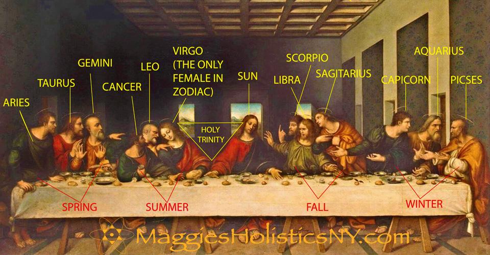 The Last Supper by Da Vinci Maps the Star Path of the 12 Zodiac Signs