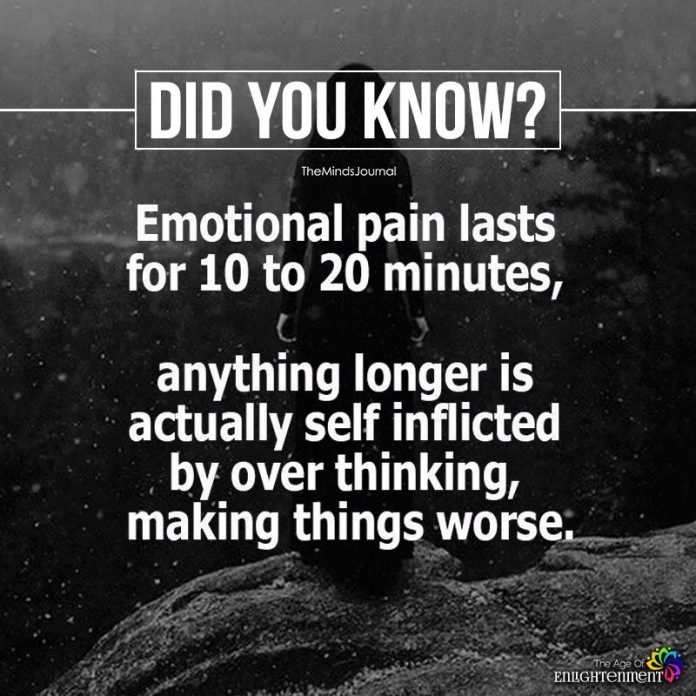 Emotional Pain Lasts For 10 To 20 Minutes