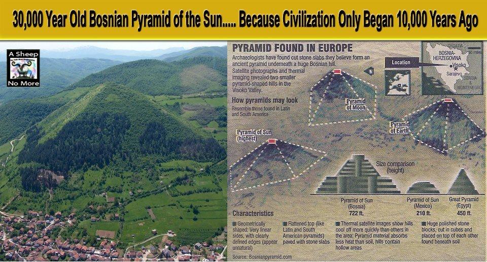 the Pyramids of Bosnia