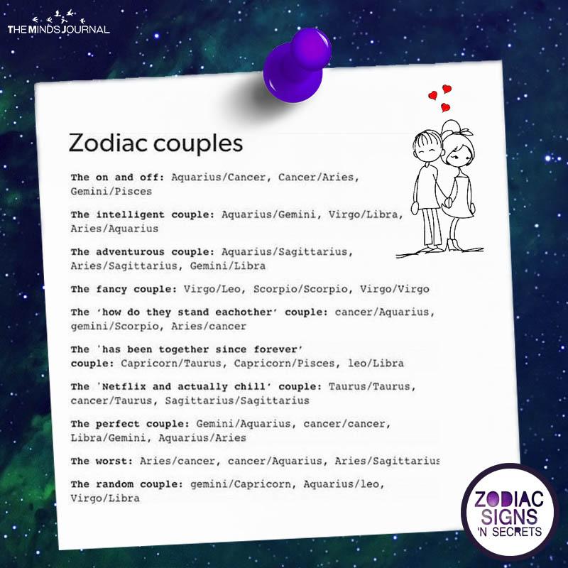 Zodiac Couples