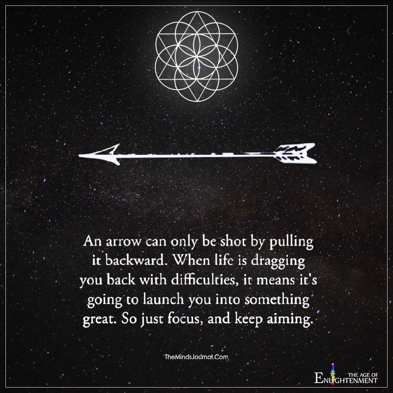 An Arrow Can Only Be Shot By Pulling It Backward When: An Arrow Can Only Be Shot By Pulling In Backward