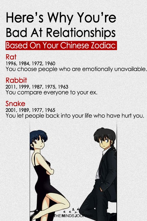 Here's Why You're Bad At Relationships Based On Your Chinese Zodiac