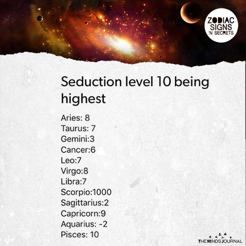 Seduction Level 10 being Highest
