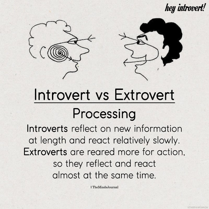 Introvert vs Extrovert Processing