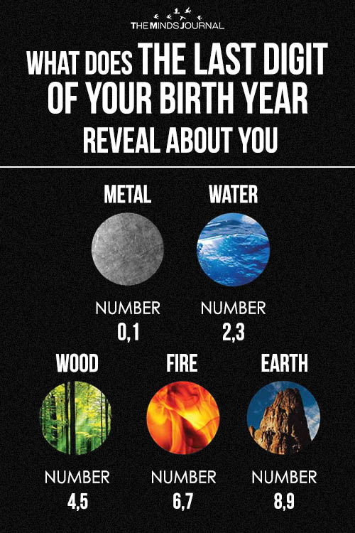 What Does the Last Digit of Your Birth Year Reveal About You