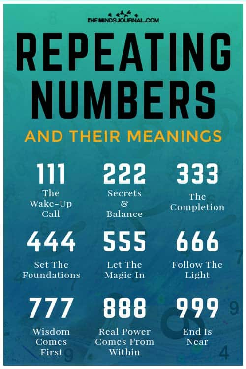 Repeating Numbers their Meanings Pin