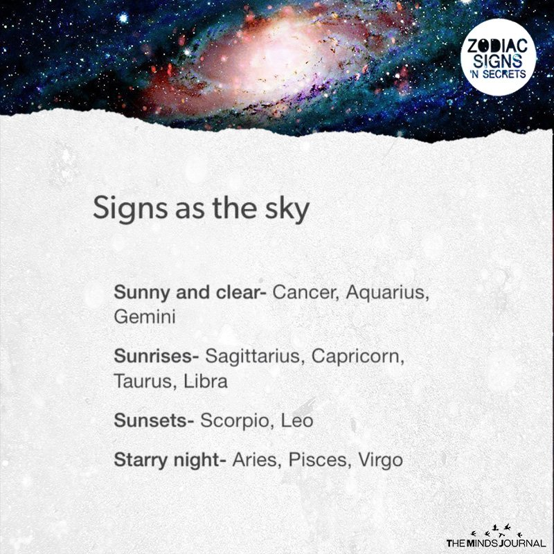 Signs As The Sky