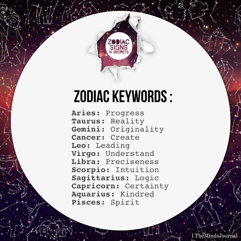 3d2dc9f3d Zodiac Keywords For Each Sign
