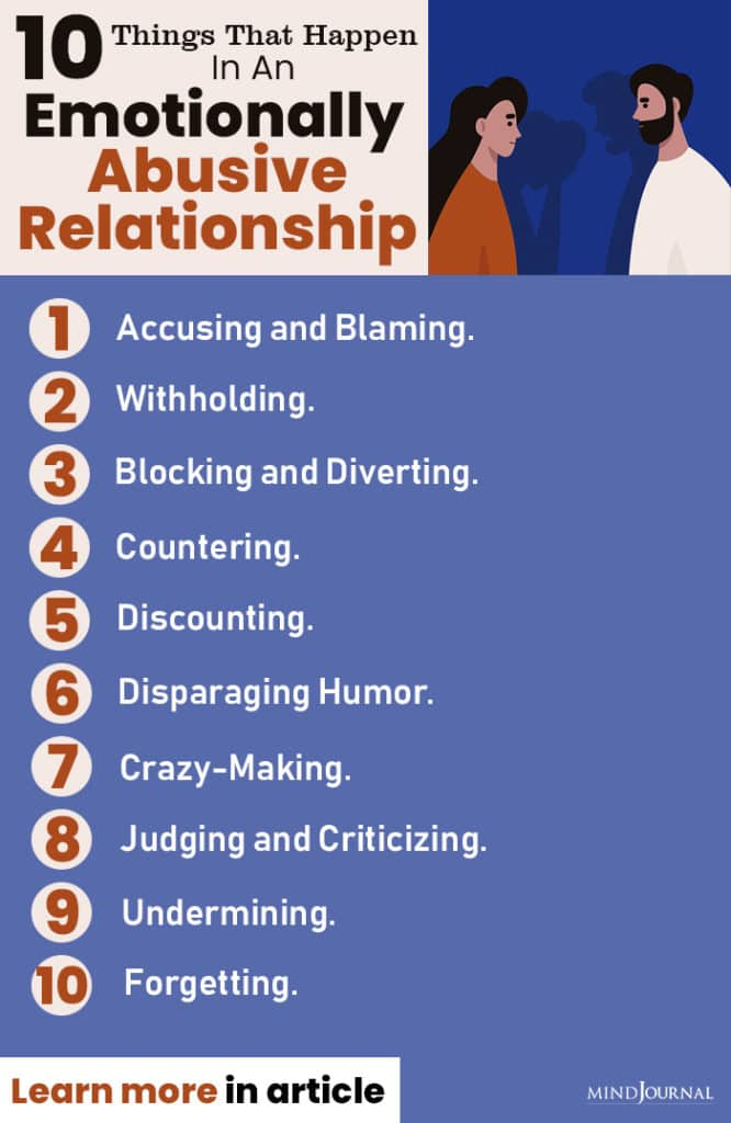 Things Emotionally Abusive Relationship infographic