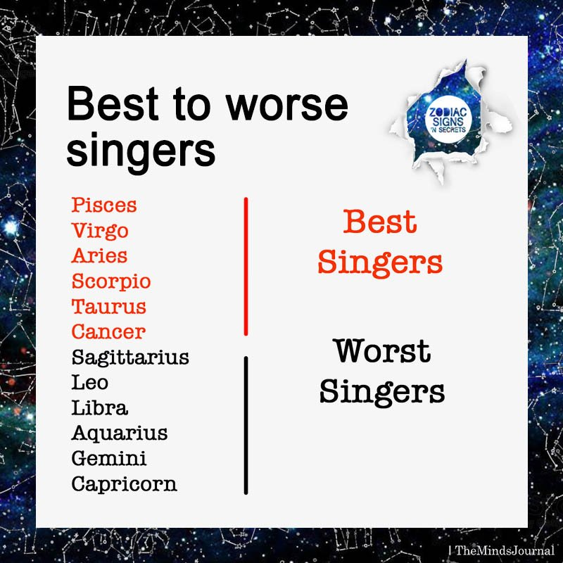 Best To Worse Singers According To The Zodiac Signs