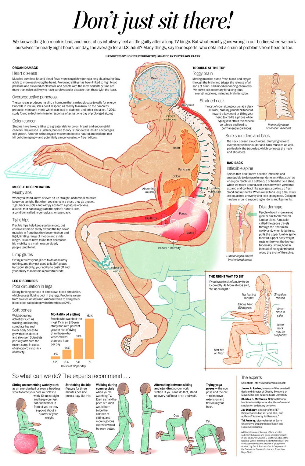 The Dangers of Sitting: 12 Health Risks Of Sitting All Day Backed By Science